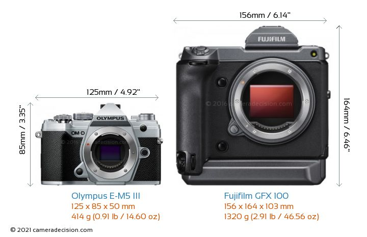 Olympus E-M5 III vs Fujifilm GFX 100 Camera Size Comparison - Front View