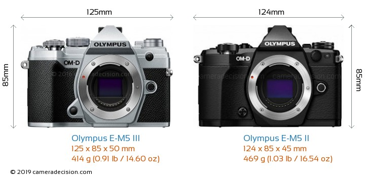 Olympus E-M5 III vs Olympus E-M5 II Camera Size Comparison - Front View
