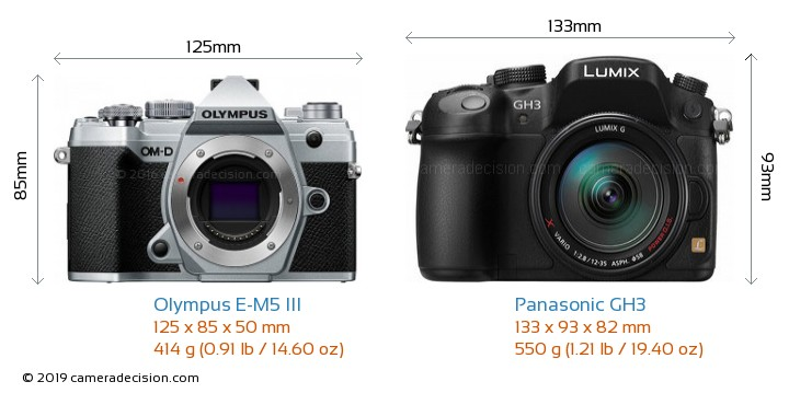 Olympus E-M5 III vs Panasonic GH3 Camera Size Comparison - Front View