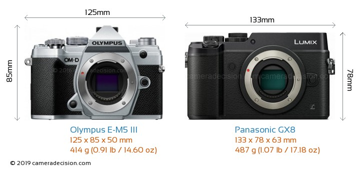 Olympus E-M5 III vs Panasonic GX8 Camera Size Comparison - Front View