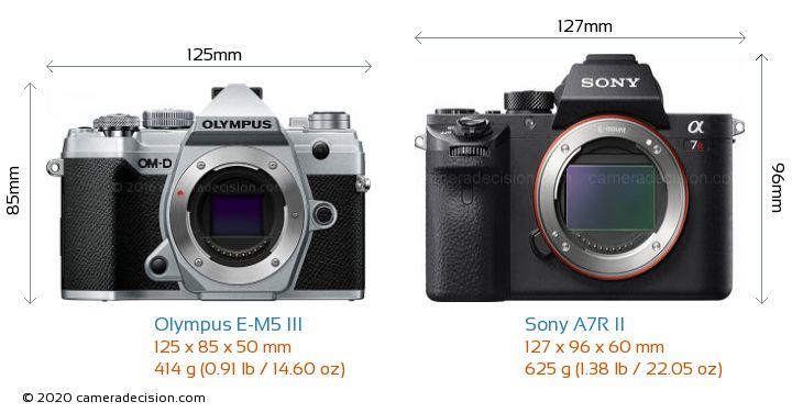 Olympus E-M5 III vs Sony A7R II Camera Size Comparison - Front View
