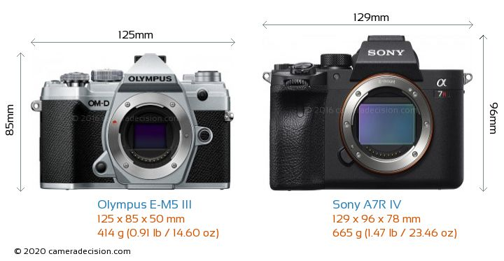Olympus E-M5 III vs Sony A7R IV Camera Size Comparison - Front View
