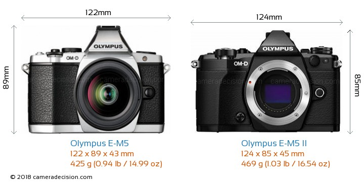 Olympus E-M5 vs Olympus E-M5 II Camera Size Comparison - Front View