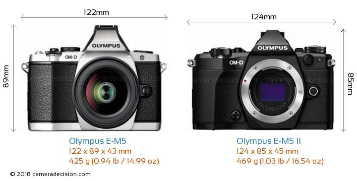 Olympus E-M5 vs Olympus E-M5 II Camera Size Comparison - Front View