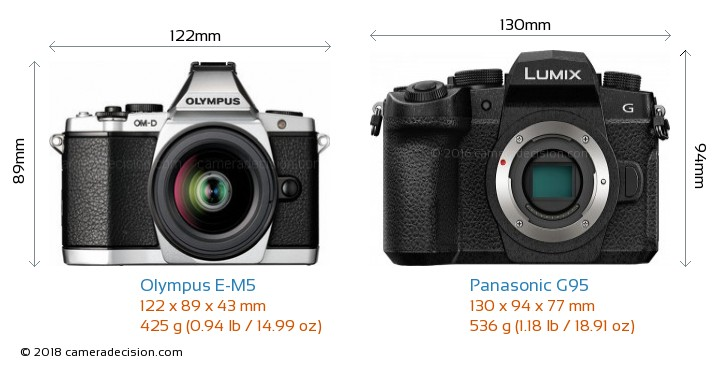 Olympus E-M5 vs Panasonic G95 Camera Size Comparison - Front View