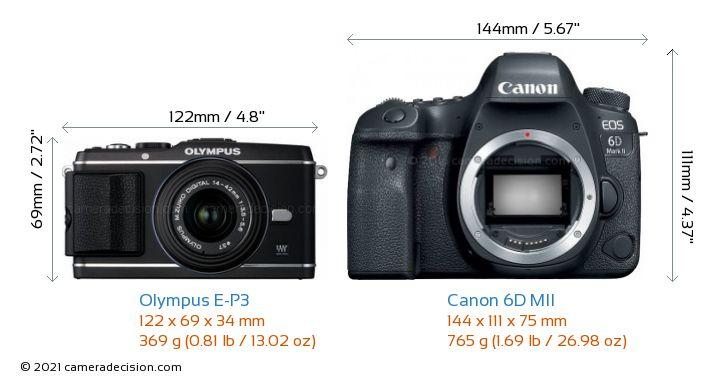 Olympus E-P3 vs Canon 6D MII Camera Size Comparison - Front View