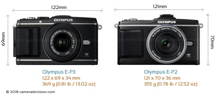 Olympus E-P3 vs Olympus E-P2 Camera Size Comparison - Front View
