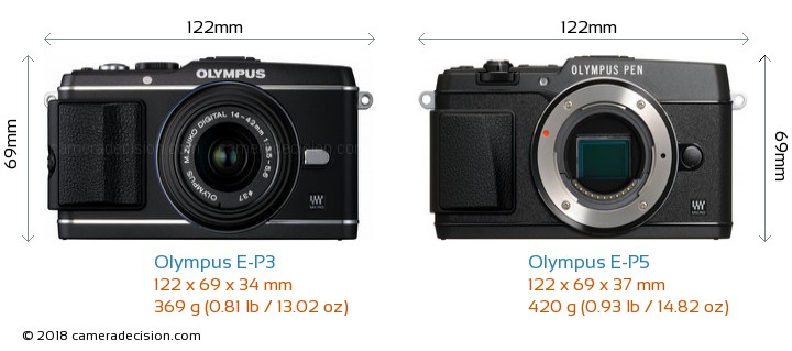 Olympus E-P3 vs Olympus E-P5 Camera Size Comparison - Front View