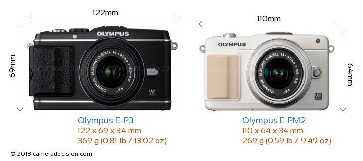 Olympus E-P3 vs Olympus E-PM2 Camera Size Comparison - Front View