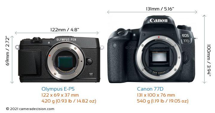 Olympus E-P5 vs Canon 77D Camera Size Comparison - Front View