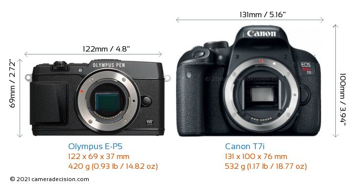 Olympus E-P5 vs Canon T7i Camera Size Comparison - Front View