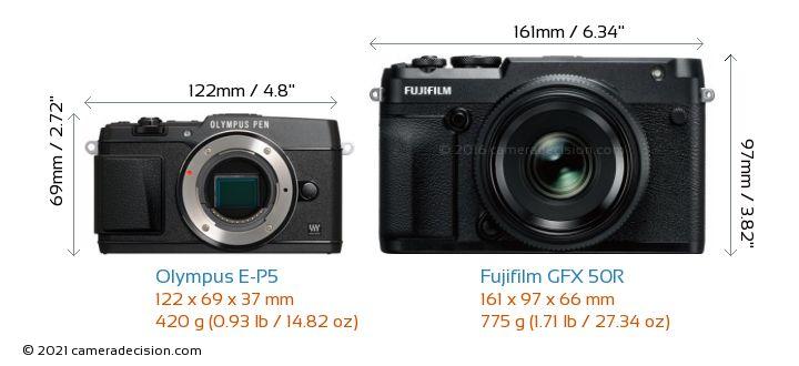 Olympus E-P5 vs Fujifilm GFX 50R Camera Size Comparison - Front View