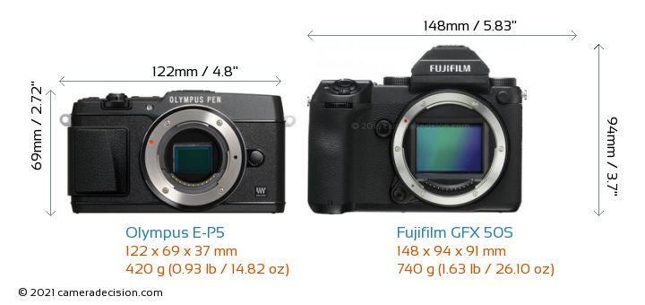 Olympus E-P5 vs Fujifilm GFX 50S Camera Size Comparison - Front View