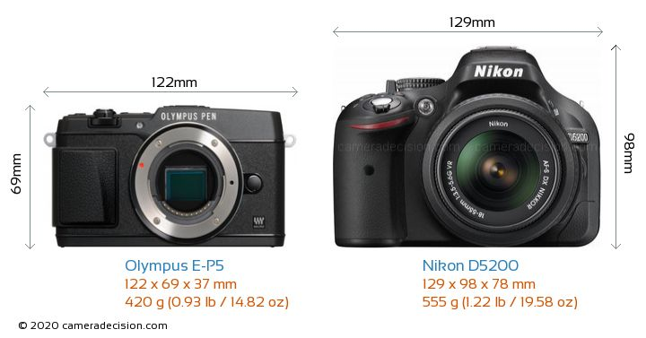 Olympus E-P5 vs Nikon D5200 Camera Size Comparison - Front View