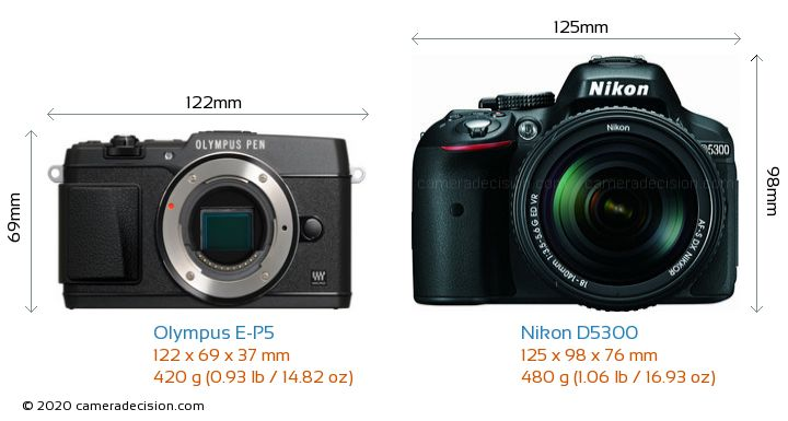 Olympus E-P5 vs Nikon D5300 Camera Size Comparison - Front View