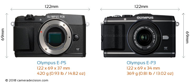 Olympus E-P5 vs Olympus E-P3 Camera Size Comparison - Front View