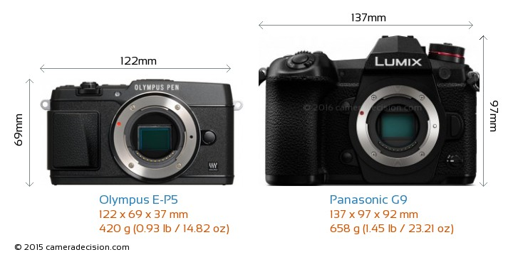 Olympus E-P5 vs Panasonic G9 Camera Size Comparison - Front View