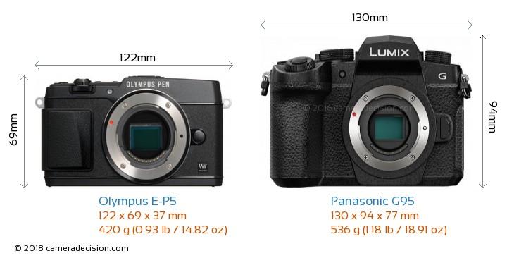 Olympus E-P5 vs Panasonic G95 Camera Size Comparison - Front View