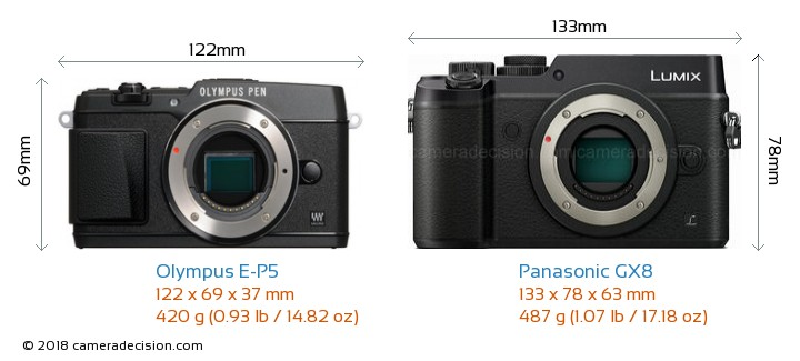 Olympus E-P5 vs Panasonic GX8 Camera Size Comparison - Front View