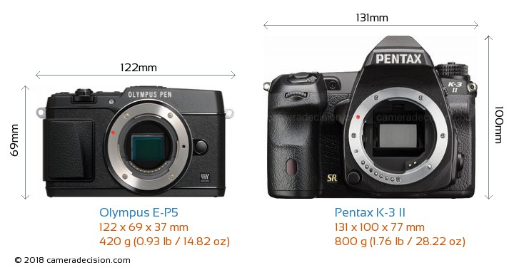 Olympus E-P5 vs Pentax K-3 II Camera Size Comparison - Front View