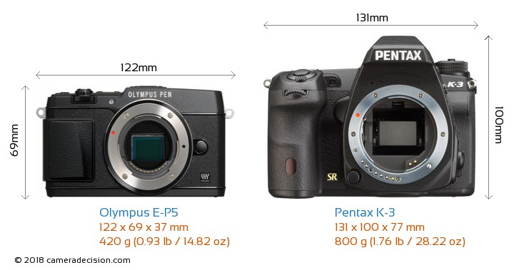 Olympus E-P5 vs Pentax K-3 Camera Size Comparison - Front View