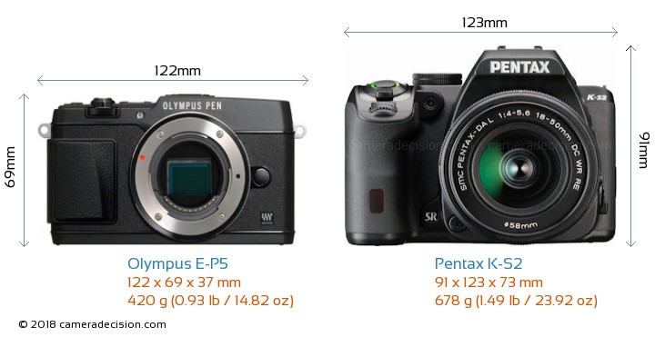 Olympus E-P5 vs Pentax K-S2 Camera Size Comparison - Front View