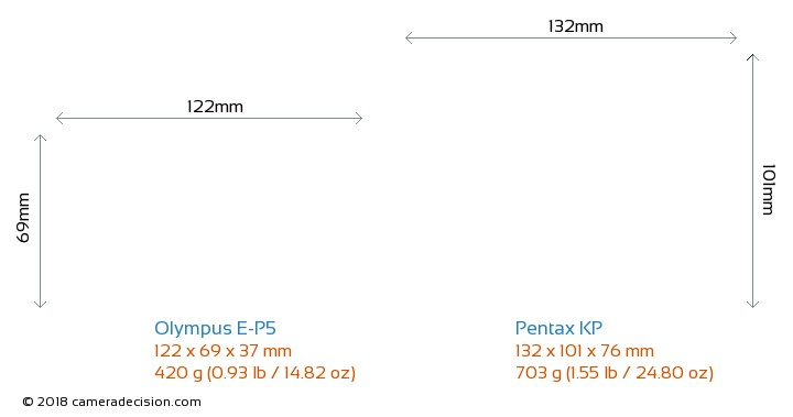 Olympus E-P5 vs Pentax KP Camera Size Comparison - Front View