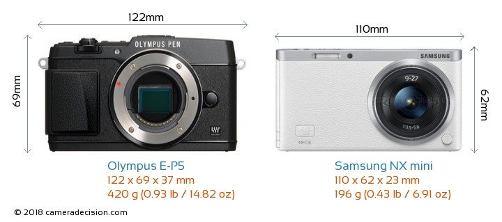 Olympus E-P5 vs Samsung NX mini Camera Size Comparison - Front View
