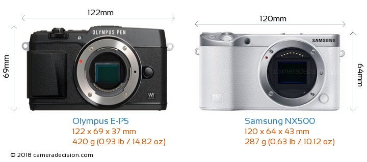 Olympus E-P5 vs Samsung NX500 Camera Size Comparison - Front View