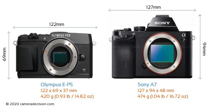 Olympus E-P5 vs Sony A7 Camera Size Comparison - Front View