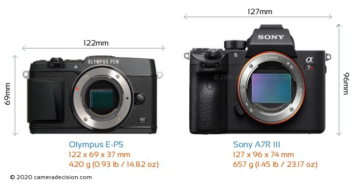 Olympus E-P5 vs Sony A7R III Camera Size Comparison - Front View