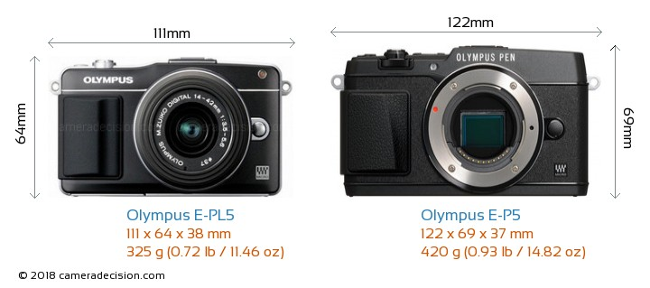 Olympus E-PL5 vs Olympus E-P5 Camera Size Comparison - Front View