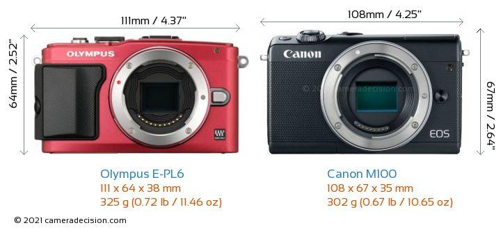 Olympus E-PL6 vs Canon M100 Camera Size Comparison - Front View