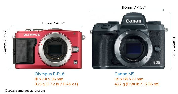 Olympus E-PL6 vs Canon M5 Camera Size Comparison - Front View