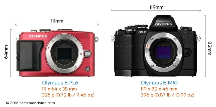 Olympus E-PL6 vs Olympus E-M10 Camera Size Comparison - Front View