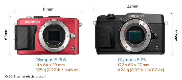 Olympus E-PL6 vs Olympus E-P5 Camera Size Comparison - Front View