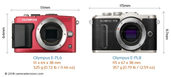 Olympus E-PL6 vs Olympus E-PL8 Camera Size Comparison - Front View