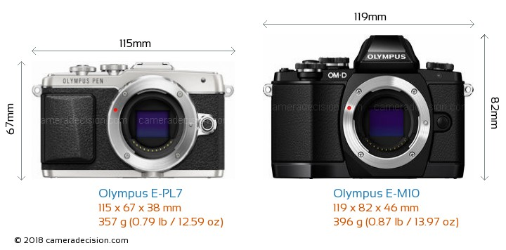 Olympus E-PL7 vs Olympus E-M10 Camera Size Comparison - Front View
