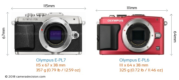 Olympus E-PL7 vs Olympus E-PL6 Camera Size Comparison - Front View