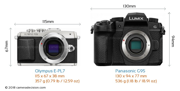 Olympus E-PL7 vs Panasonic G95 Camera Size Comparison - Front View
