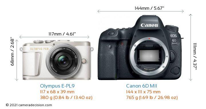 Olympus E-PL9 vs Canon 6D MII Camera Size Comparison - Front View
