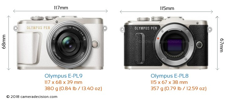 Olympus E-PL9 vs Olympus E-PL8 Camera Size Comparison - Front View