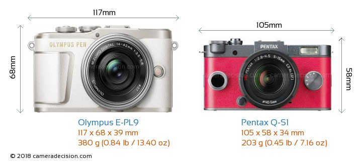 Olympus E-PL9 vs Pentax Q-S1 Camera Size Comparison - Front View