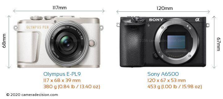 camera decision