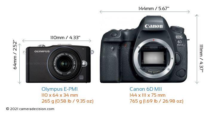 Olympus E-PM1 vs Canon 6D MII Camera Size Comparison - Front View