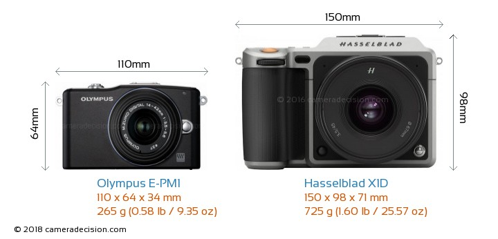 Olympus E-PM1 vs Hasselblad X1D Camera Size Comparison - Front View