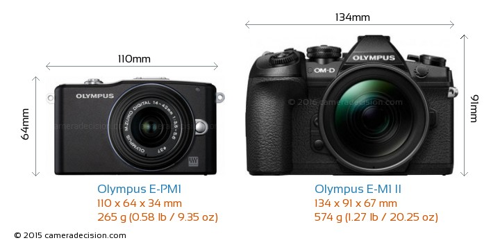 Olympus E-PM1 vs Olympus E-M1 II Camera Size Comparison - Front View