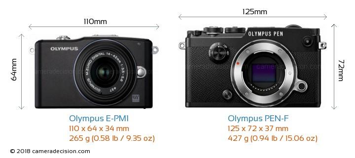 Olympus E-PM1 vs Olympus PEN-F Camera Size Comparison - Front View