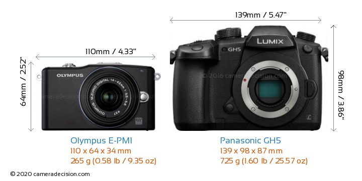 Olympus E-PM1 vs Panasonic GH5 Camera Size Comparison - Front View