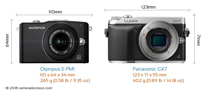 Olympus E-PM1 vs Panasonic GX7 Camera Size Comparison - Front View